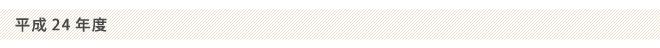 (日本のISS認証実績)平成24年度